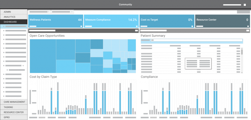 Population health management software dashboard. Illustration.